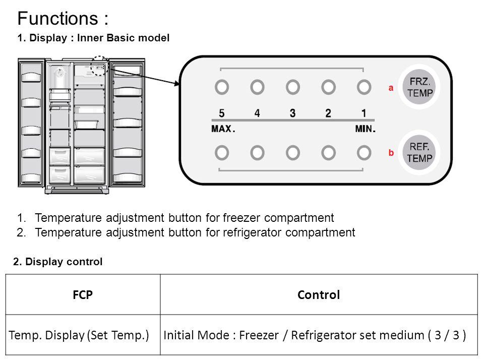 2. Display control 1.Temperature adjustment button for freezer compartment 2.Temperature adjustment button for refrigerator compartment FCPControl Tem