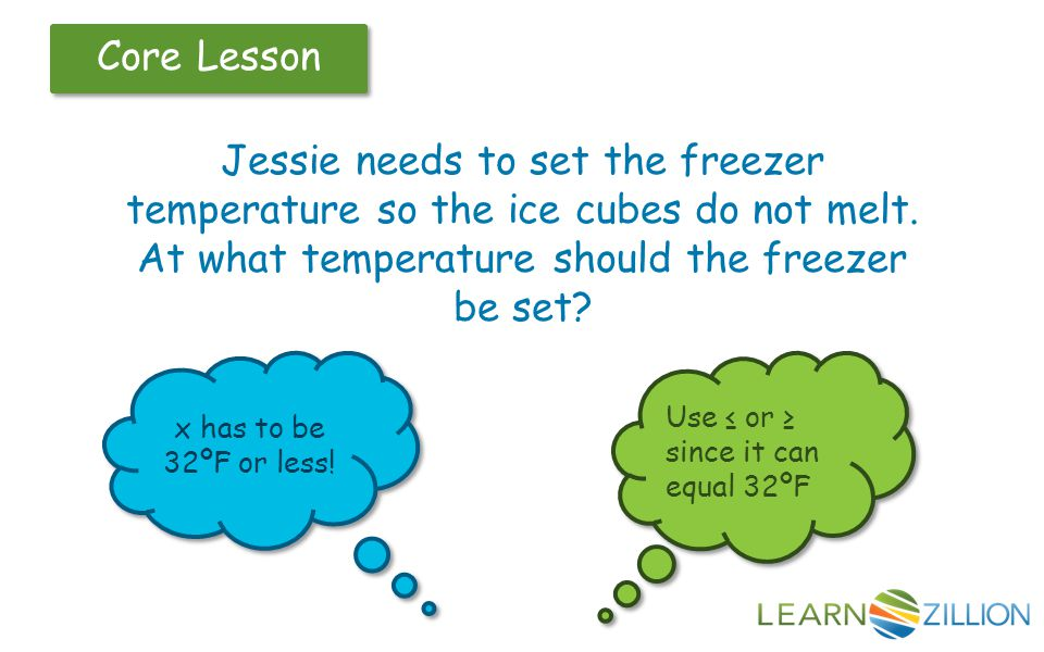 Core Lesson Jessie needs to set the freezer temperature so the ice cubes do not melt. At what temperature should the freezer be set? x has to be 32ºF