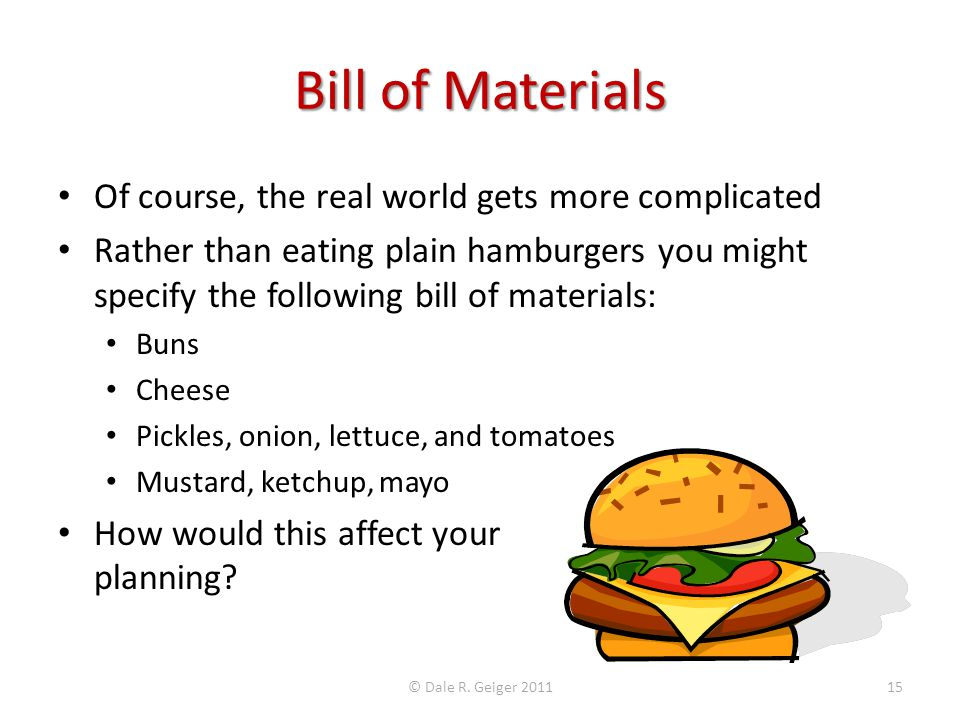 Bill of Materials Of course, the real world gets more complicated Rather than eating plain hamburgers you might specify the following bill of materials: Buns Cheese Pickles, onion, lettuce, and tomatoes Mustard, ketchup, mayo How would this affect your planning.