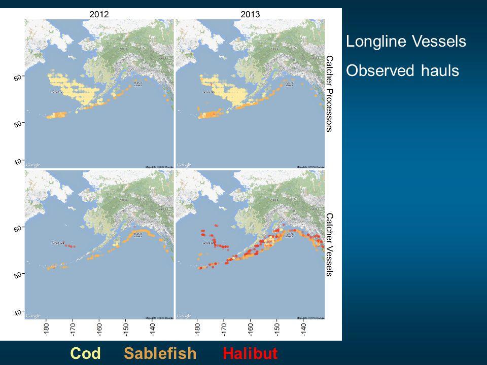 Longline Vessels Observed hauls Cod Sablefish Halibut