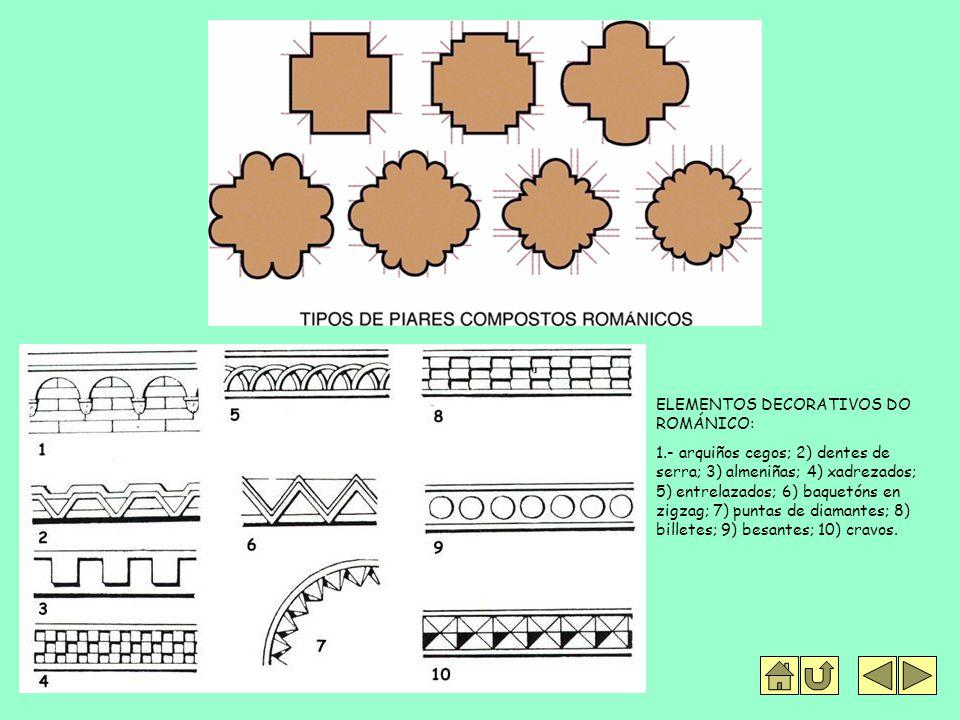 ELEMENTOS DECORATIVOS DO ROMÁNICO: 1.- arquiños cegos; 2) dentes de serra; 3) almeniñas; 4) xadrezados; 5) entrelazados; 6) baquetóns en zigzag; 7) pu