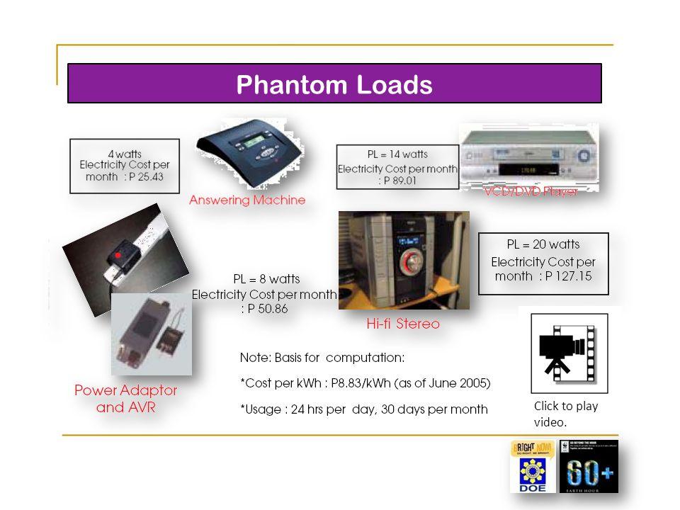 Phantom Loads 16 Click to play video.