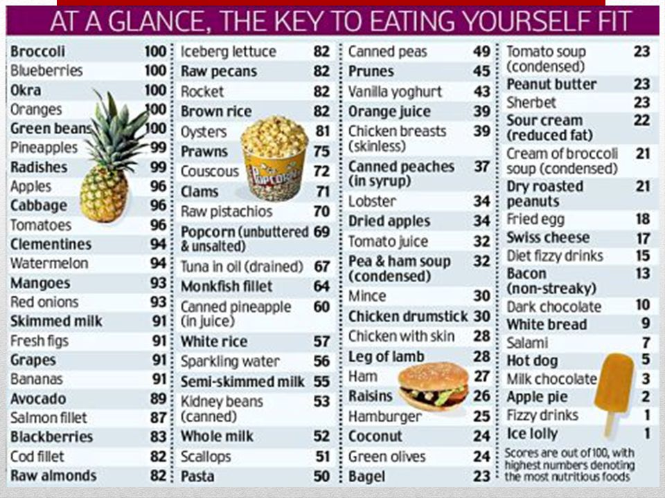 Different ways Foods lose their nutritional value.