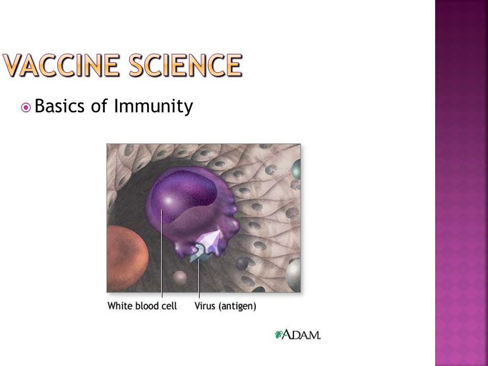  Basics of Immunity