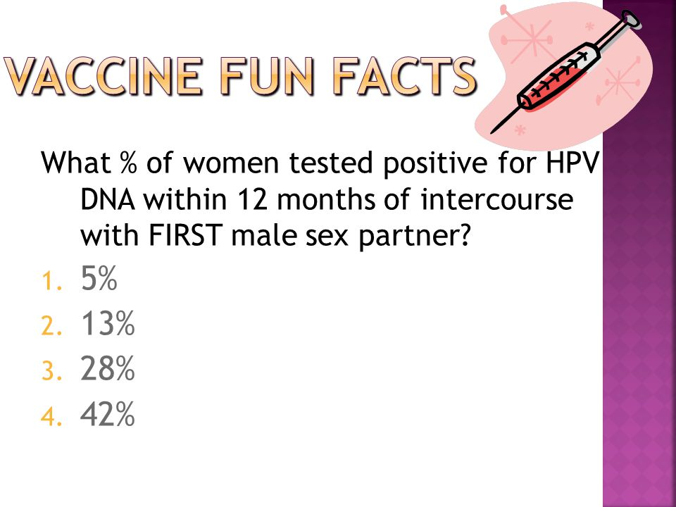 What % of women tested positive for HPV DNA within 12 months of intercourse with FIRST male sex partner? 1. 5% 2. 13% 3. 28% 4. 42%