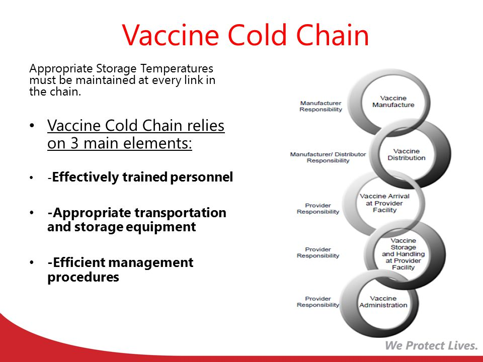 Vaccine Stock Rotation New Shipments should be unpacked immediately Check expiration date/rearrange the placement of vaccine and diluent in storage unit.