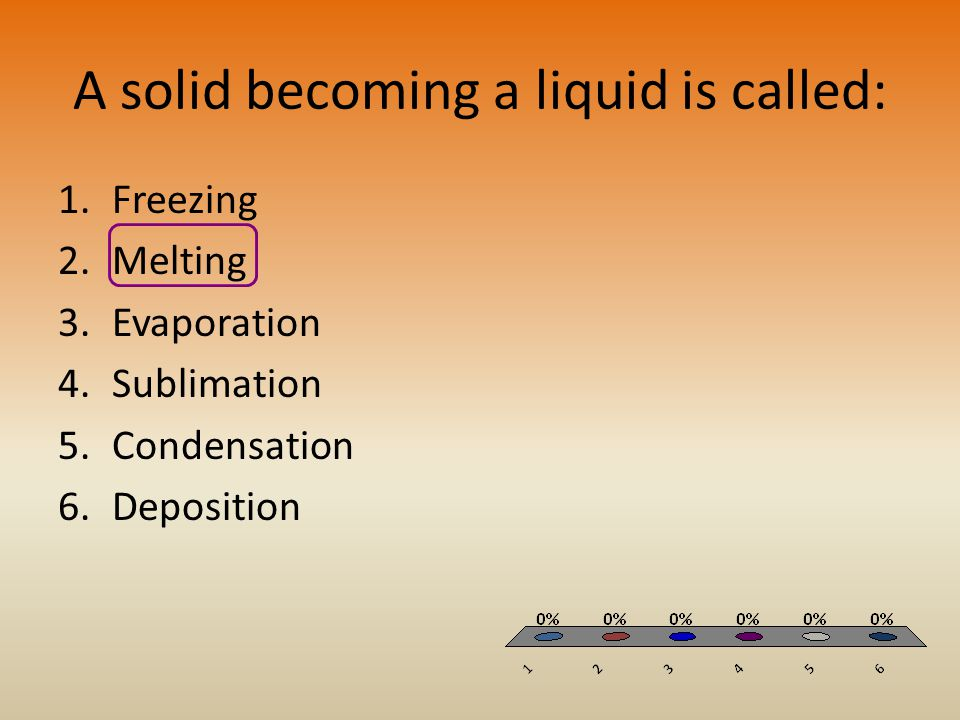 A solid becoming a liquid is called: 1.Freezing 2.Melting 3.Evaporation 4.Sublimation 5.Condensation 6.Deposition