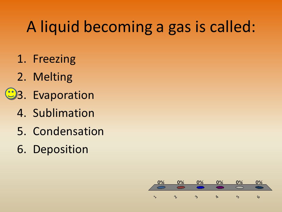 A liquid becoming a gas is called: 1.Freezing 2.Melting 3.Evaporation 4.Sublimation 5.Condensation 6.Deposition