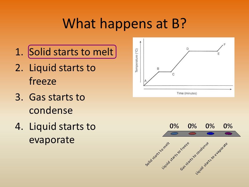 What happens at B? 1.Solid starts to melt 2.Liquid starts to freeze 3.Gas starts to condense 4.Liquid starts to evaporate