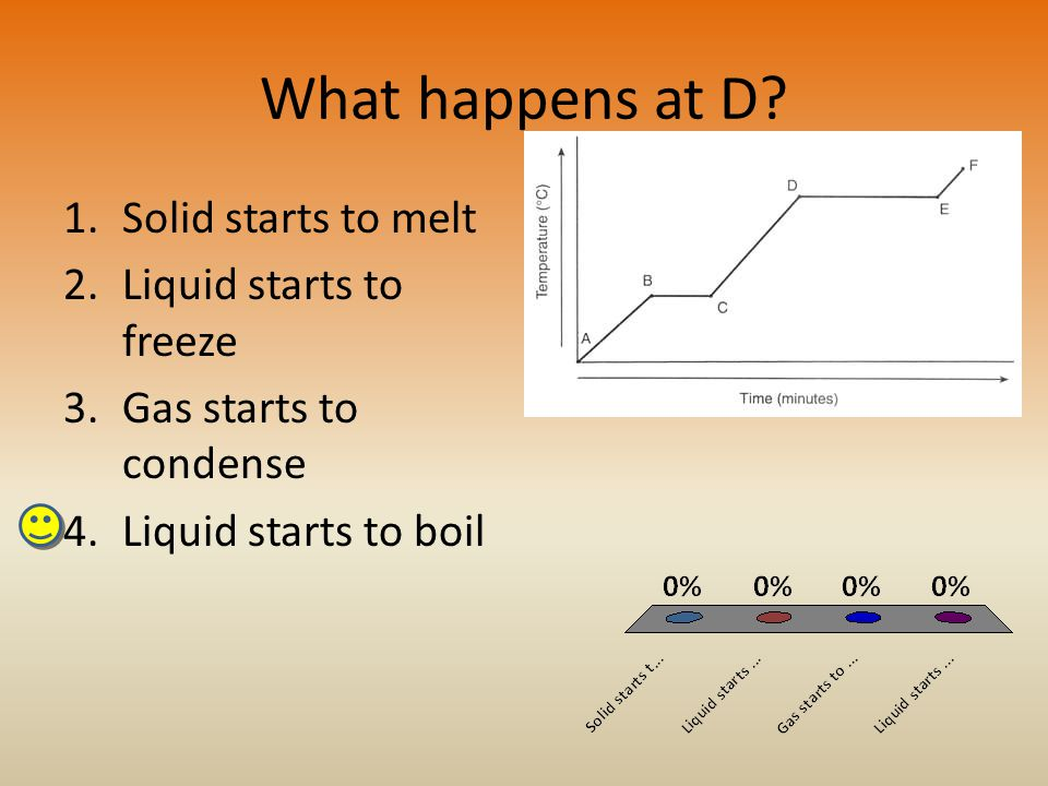 What happens at D? 1.Solid starts to melt 2.Liquid starts to freeze 3.Gas starts to condense 4.Liquid starts to boil