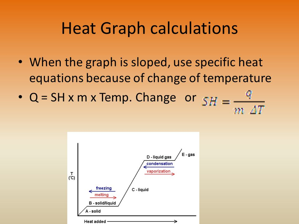 Heat Graph calculations When the graph is sloped, use specific heat equations because of change of temperature Q = SH x m x Temp.