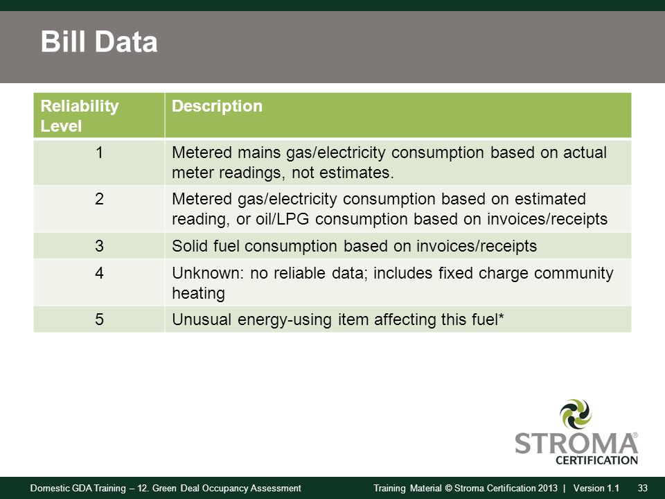 Domestic GDA Training – 12. Green Deal Occupancy Assessment33Training Material © Stroma Certification 2013 | Version 1.1 Bill Data Reliability Level D