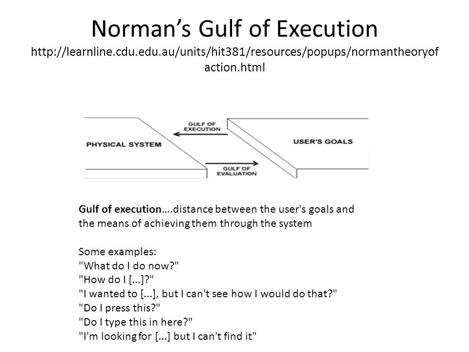 Norman's Gulf of Execution http://learnline.cdu.edu.au/units/hit381/resources/popups/normantheoryof action.html Gulf of execution….distance between the user s goals and the means of achieving them through the system Some examples: What do I do now? How do I [...]? I wanted to [...], but I can t see how I would do that? Do I press this? Do I type this in here? I m looking for [...] but I can t find it