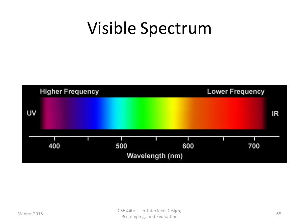 Visible Spectrum Winter 2013 CSE 440: User Interface Design, Prototyping, and Evaluation 68