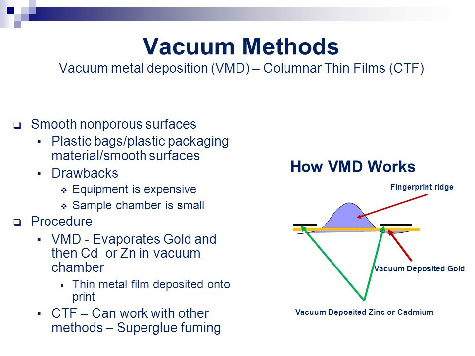 Vacuum Methods Vacuum metal deposition (VMD) – Columnar Thin Films (CTF)  Smooth nonporous surfaces  Plastic bags/plastic packaging material/smooth