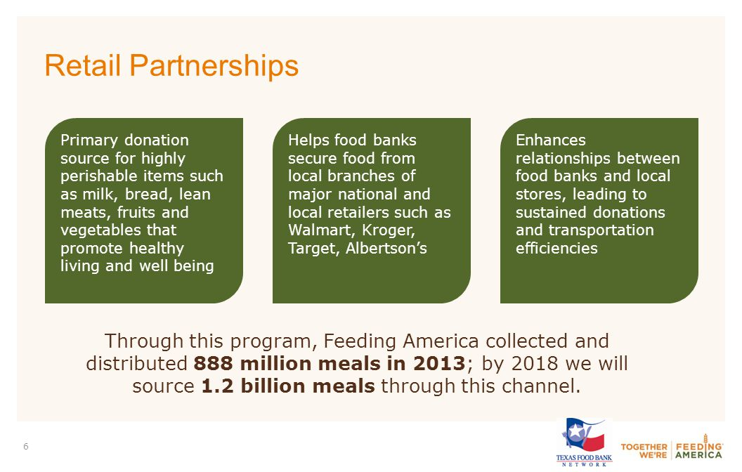 PARTNER LOGO 6 Retail Partnerships Primary donation source for highly perishable items such as milk, bread, lean meats, fruits and vegetables that promote healthy living and well being Helps food banks secure food from local branches of major national and local retailers such as Walmart, Kroger, Target, Albertson's Enhances relationships between food banks and local stores, leading to sustained donations and transportation efficiencies Through this program, Feeding America collected and distributed 888 million meals in 2013; by 2018 we will source 1.2 billion meals through this channel.