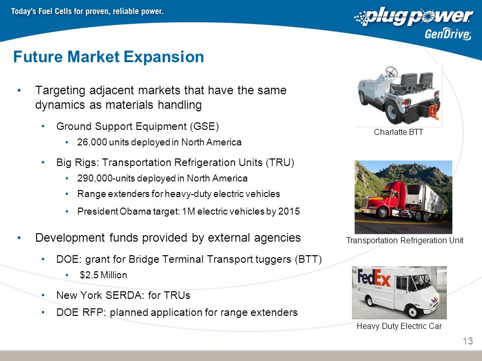 Future Market Expansion Targeting adjacent markets that have the same dynamics as materials handling Ground Support Equipment (GSE) 26,000 units deployed in North America Big Rigs: Transportation Refrigeration Units (TRU) 290,000-units deployed in North America Range extenders for heavy-duty electric vehicles President Obama target: 1M electric vehicles by 2015 Development funds provided by external agencies DOE: grant for Bridge Terminal Transport tuggers (BTT) $2.5 Million New York SERDA: for TRUs DOE RFP: planned application for range extenders 13 Charlatte BTT Heavy Duty Electric Car Transportation Refrigeration Unit