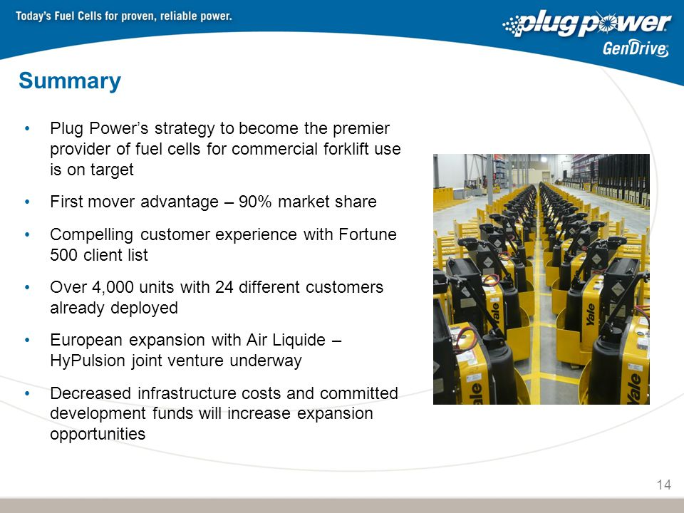 Summary Plug Power's strategy to become the premier provider of fuel cells for commercial forklift use is on target First mover advantage – 90% market share Compelling customer experience with Fortune 500 client list Over 4,000 units with 24 different customers already deployed European expansion with Air Liquide – HyPulsion joint venture underway Decreased infrastructure costs and committed development funds will increase expansion opportunities 14
