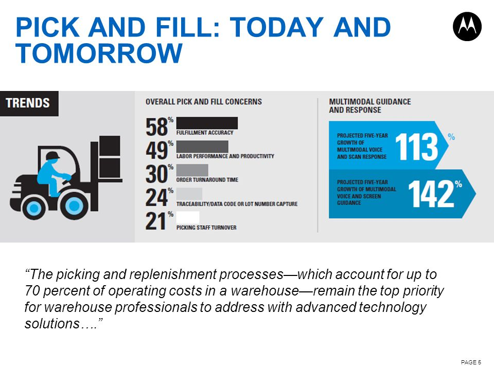 "PICK AND FILL: TODAY AND TOMORROW PAGE 5 ""The picking and replenishment processes—which account for up to 70 percent of operating costs in a warehouse"