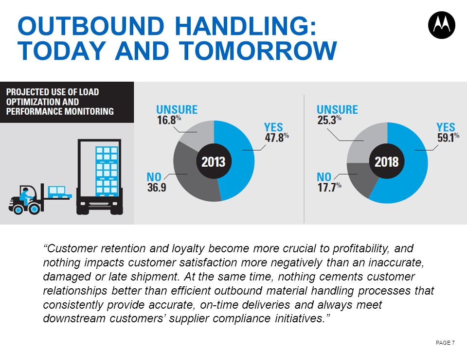 "OUTBOUND HANDLING: TODAY AND TOMORROW PAGE 7 ""Customer retention and loyalty become more crucial to profitability, and nothing impacts customer satisf"