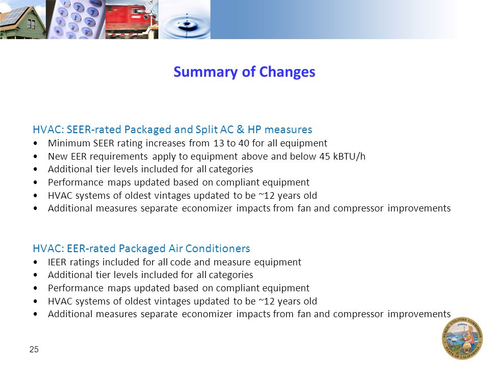 Summary of Changes HVAC: SEER-rated Packaged and Split AC & HP measures Minimum SEER rating increases from 13 to 40 for all equipment New EER requirements apply to equipment above and below 45 kBTU/h Additional tier levels included for all categories Performance maps updated based on compliant equipment HVAC systems of oldest vintages updated to be ~12 years old Additional measures separate economizer impacts from fan and compressor improvements HVAC: EER-rated Packaged Air Conditioners IEER ratings included for all code and measure equipment Additional tier levels included for all categories Performance maps updated based on compliant equipment HVAC systems of oldest vintages updated to be ~12 years old Additional measures separate economizer impacts from fan and compressor improvements 25