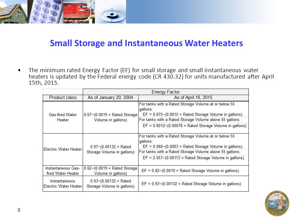Small Storage and Instantaneous Water Heaters The minimum rated Energy Factor (EF) for small storage and small instantaneous water heaters is updated by the Federal energy code (CR 430.32) for units manufactured after April 15th, 2015.