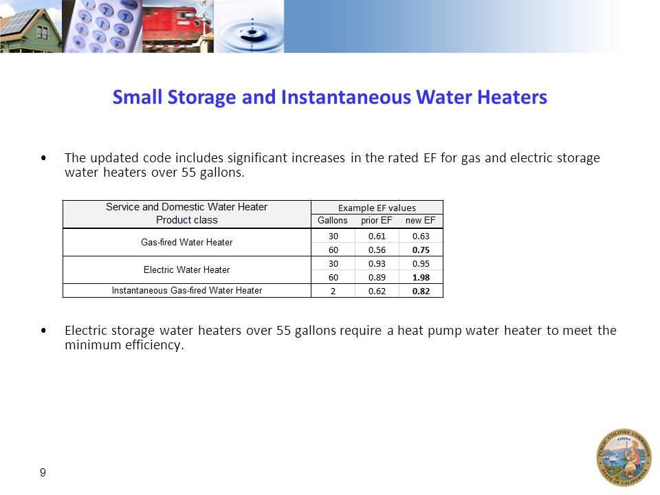 Small Storage and Instantaneous Water Heaters The updated code includes significant increases in the rated EF for gas and electric storage water heaters over 55 gallons.