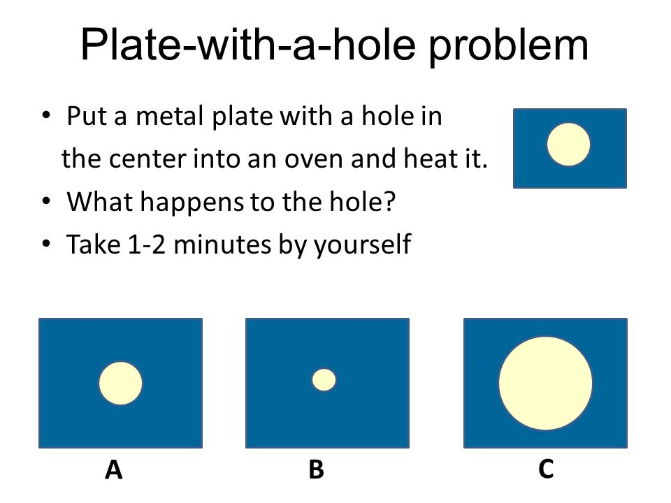 Plate-with-a-hole problem Put a metal plate with a hole in the center into an oven and heat it.