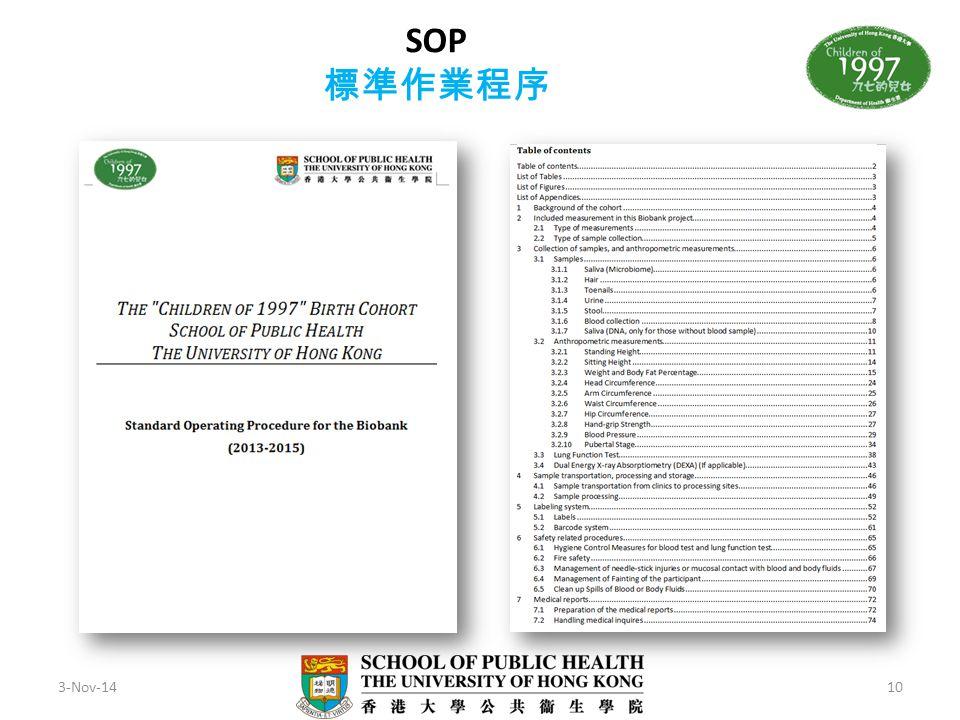 10 SOP 標準作業程序