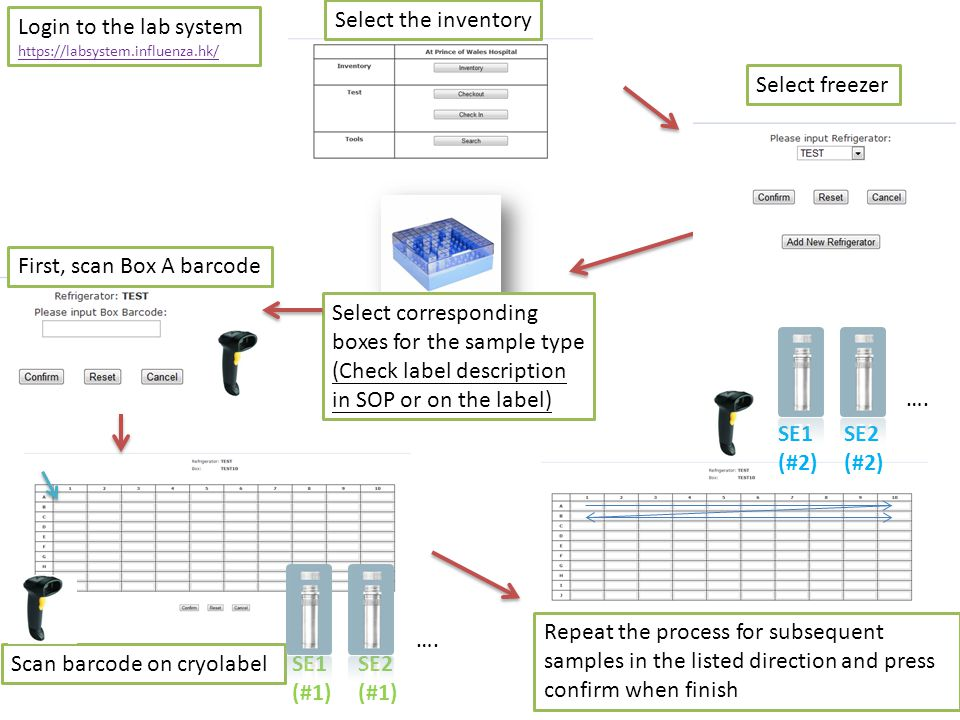 Select corresponding boxes for the sample type (Check label description in SOP or on the label) Repeat the process for subsequent samples in the liste