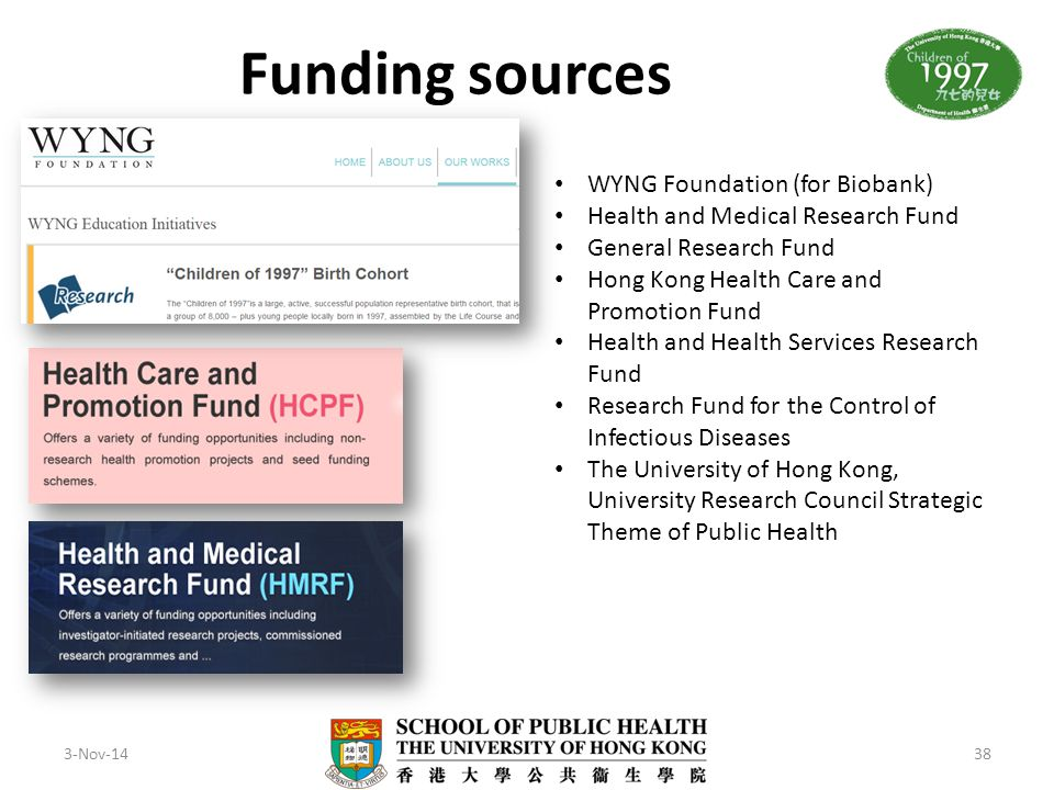 Funding sources 3-Nov-1438 WYNG Foundation (for Biobank) Health and Medical Research Fund General Research Fund Hong Kong Health Care and Promotion Fu