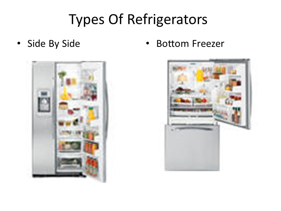 Types Of Refrigerators Side By Side Bottom Freezer