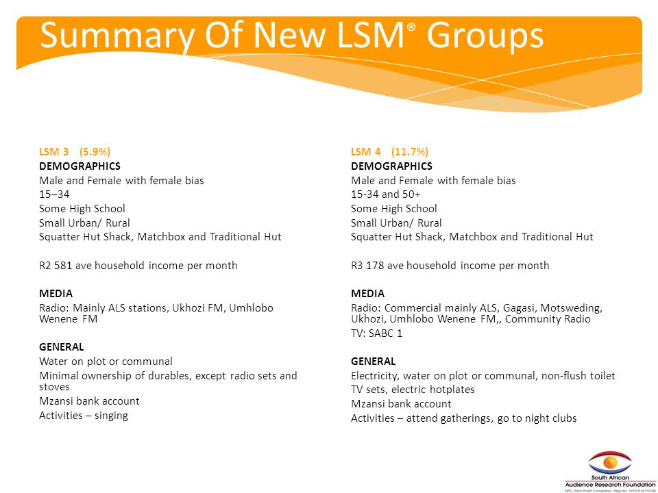 Summary Of New LSM ® Groups LSM 3 (5.9%) DEMOGRAPHICS Male and Female with female bias 15–34 Some High School Small Urban/ Rural Squatter Hut Shack, Matchbox and Traditional Hut R2 581 ave household income per month MEDIA Radio: Mainly ALS stations, Ukhozi FM, Umhlobo Wenene FM GENERAL Water on plot or communal Minimal ownership of durables, except radio sets and stoves Mzansi bank account Activities – singing LSM 4 (11.7%) DEMOGRAPHICS Male and Female with female bias 15-34 and 50+ Some High School Small Urban/ Rural Squatter Hut Shack, Matchbox and Traditional Hut R3 178 ave household income per month MEDIA Radio: Commercial mainly ALS, Gagasi, Motsweding, Ukhozi, Umhlobo Wenene FM,, Community Radio TV: SABC 1 GENERAL Electricity, water on plot or communal, non-flush toilet TV sets, electric hotplates Mzansi bank account Activities – attend gatherings, go to night clubs