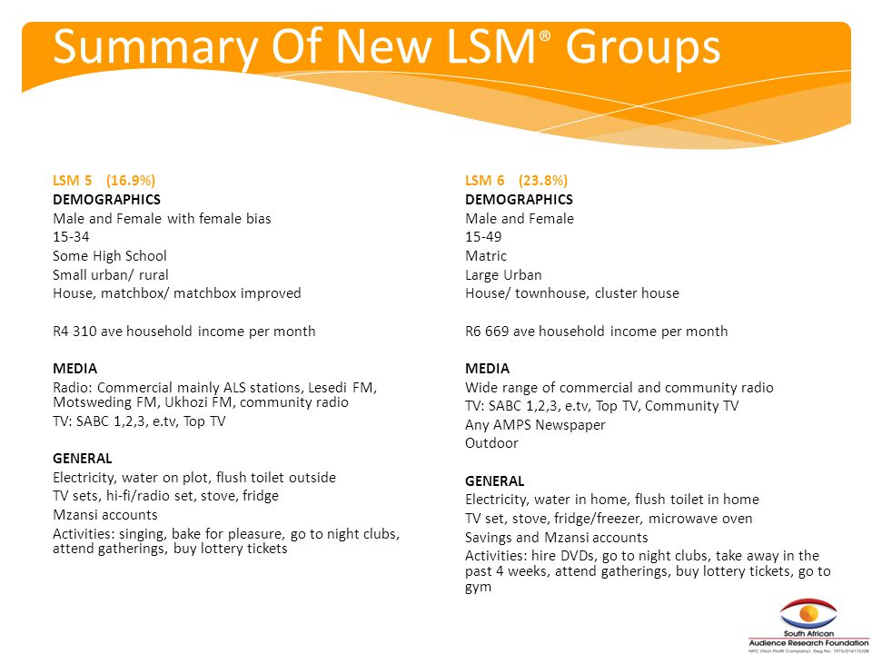 Summary Of New LSM ® Groups LSM 5 (16.9%) DEMOGRAPHICS Male and Female with female bias 15-34 Some High School Small urban/ rural House, matchbox/ matchbox improved R4 310 ave household income per month MEDIA Radio: Commercial mainly ALS stations, Lesedi FM, Motsweding FM, Ukhozi FM, community radio TV: SABC 1,2,3, e.tv, Top TV GENERAL Electricity, water on plot, flush toilet outside TV sets, hi-fi/radio set, stove, fridge Mzansi accounts Activities: singing, bake for pleasure, go to night clubs, attend gatherings, buy lottery tickets LSM 6 (23.8%) DEMOGRAPHICS Male and Female 15-49 Matric Large Urban House/ townhouse, cluster house R6 669 ave household income per month MEDIA Wide range of commercial and community radio TV: SABC 1,2,3, e.tv, Top TV, Community TV Any AMPS Newspaper Outdoor GENERAL Electricity, water in home, flush toilet in home TV set, stove, fridge/freezer, microwave oven Savings and Mzansi accounts Activities: hire DVDs, go to night clubs, take away in the past 4 weeks, attend gatherings, buy lottery tickets, go to gym