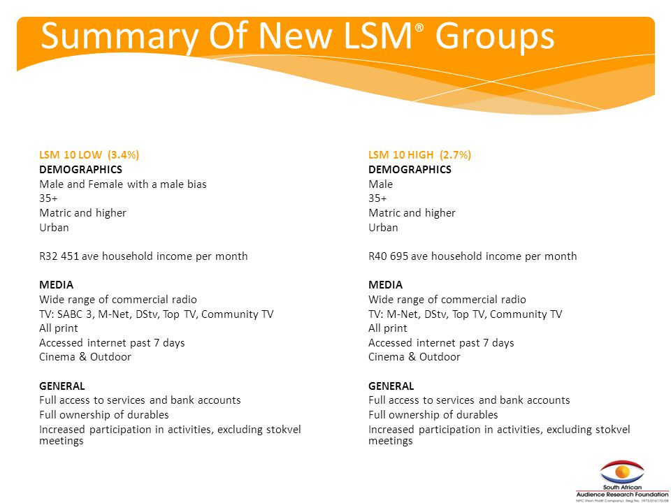 Summary Of New LSM ® Groups LSM 10 LOW (3.4%) DEMOGRAPHICS Male and Female with a male bias 35+ Matric and higher Urban R32 451 ave household income per month MEDIA Wide range of commercial radio TV: SABC 3, M-Net, DStv, Top TV, Community TV All print Accessed internet past 7 days Cinema & Outdoor GENERAL Full access to services and bank accounts Full ownership of durables Increased participation in activities, excluding stokvel meetings LSM 10 HIGH (2.7%) DEMOGRAPHICS Male 35+ Matric and higher Urban R40 695 ave household income per month MEDIA Wide range of commercial radio TV: M-Net, DStv, Top TV, Community TV All print Accessed internet past 7 days Cinema & Outdoor GENERAL Full access to services and bank accounts Full ownership of durables Increased participation in activities, excluding stokvel meetings