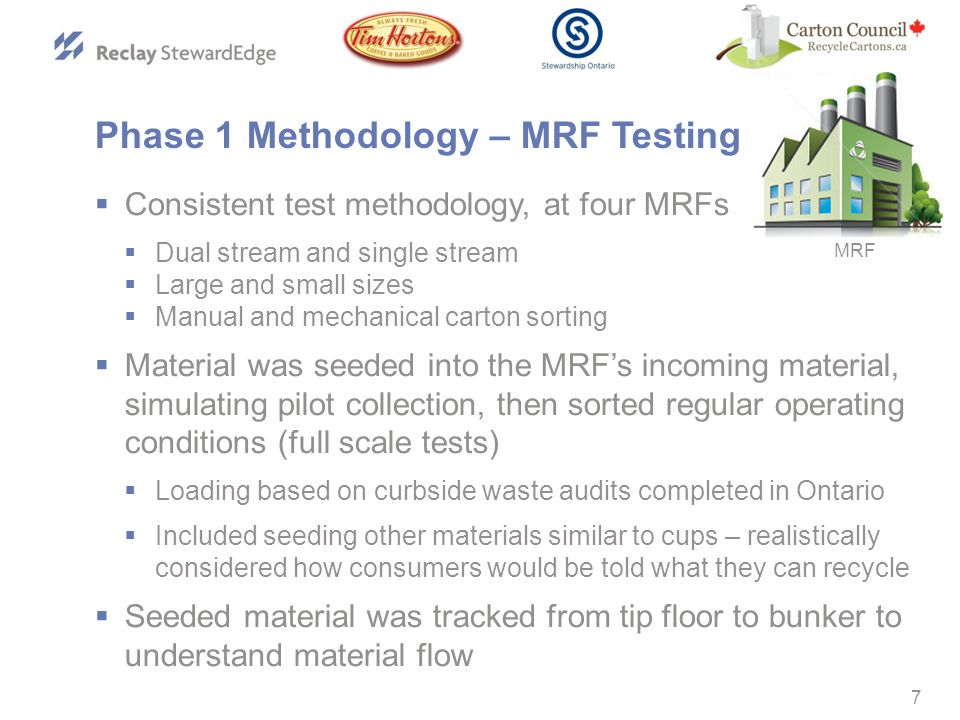 7 Phase 1 Methodology – MRF Testing  Consistent test methodology, at four MRFs  Dual stream and single stream  Large and small sizes  Manual and mechanical carton sorting  Material was seeded into the MRF's incoming material, simulating pilot collection, then sorted regular operating conditions (full scale tests)  Loading based on curbside waste audits completed in Ontario  Included seeding other materials similar to cups – realistically considered how consumers would be told what they can recycle  Seeded material was tracked from tip floor to bunker to understand material flow MRF