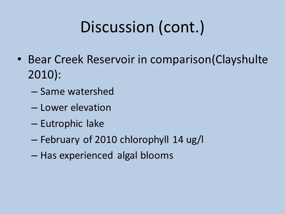 Discussion (cont.) Bear Creek Reservoir in comparison(Clayshulte 2010): – Same watershed – Lower elevation – Eutrophic lake – February of 2010 chlorop