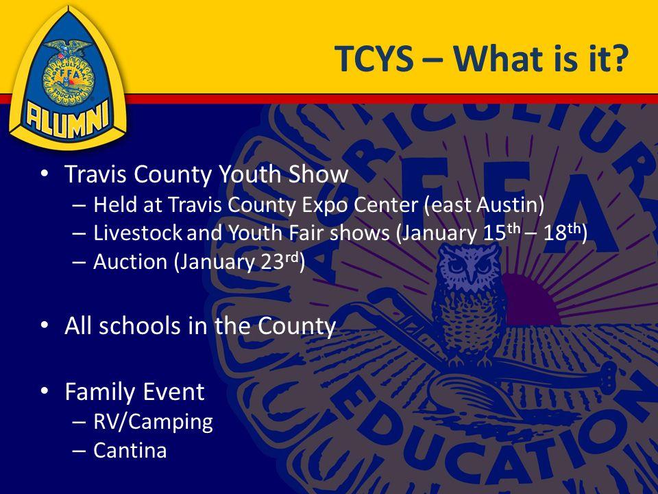 TCYS – What is it.