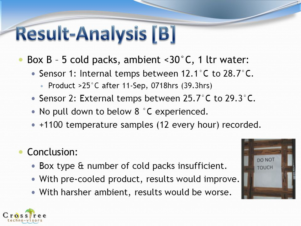 Box B – 5 cold packs, ambient <30°C, 1 ltr water: Sensor 1: Internal temps between 12.1°C to 28.7°C.