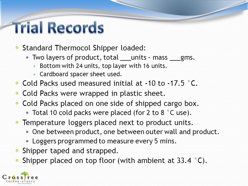 Cold Packs in Plastic Wrap Temp Datalogger A B B A Large Thermocol Box 4o ______ units 10 cold packs 2 Temp loggers (both inside) Small Thermocol Box 1 litre bottle of water 5 cold packs 2 Temp loggers (1 in + 1 out)