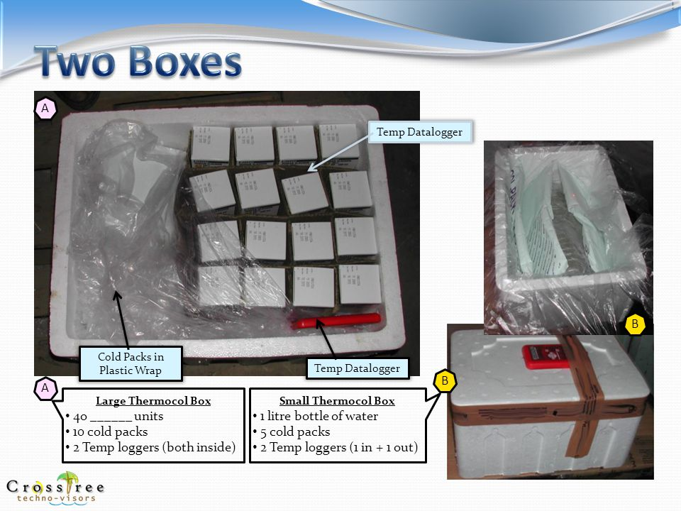 Each Box took about 4 minutes to pack.Experiment commenced at 1620hrs, 09-Sept-10.