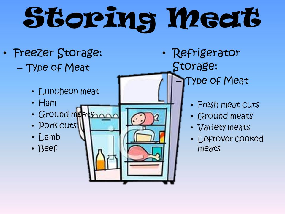 Storing Meat Freezer Storage: – Type of Meat Luncheon meat Ham Ground meats Pork cuts Lamb Beef Refrigerator Storage: – Type of Meat Fresh meat cuts Ground meats Variety meats Leftover cooked meats