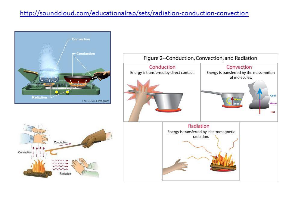 http://soundcloud.com/educationalrap/sets/radiation-conduction-convection