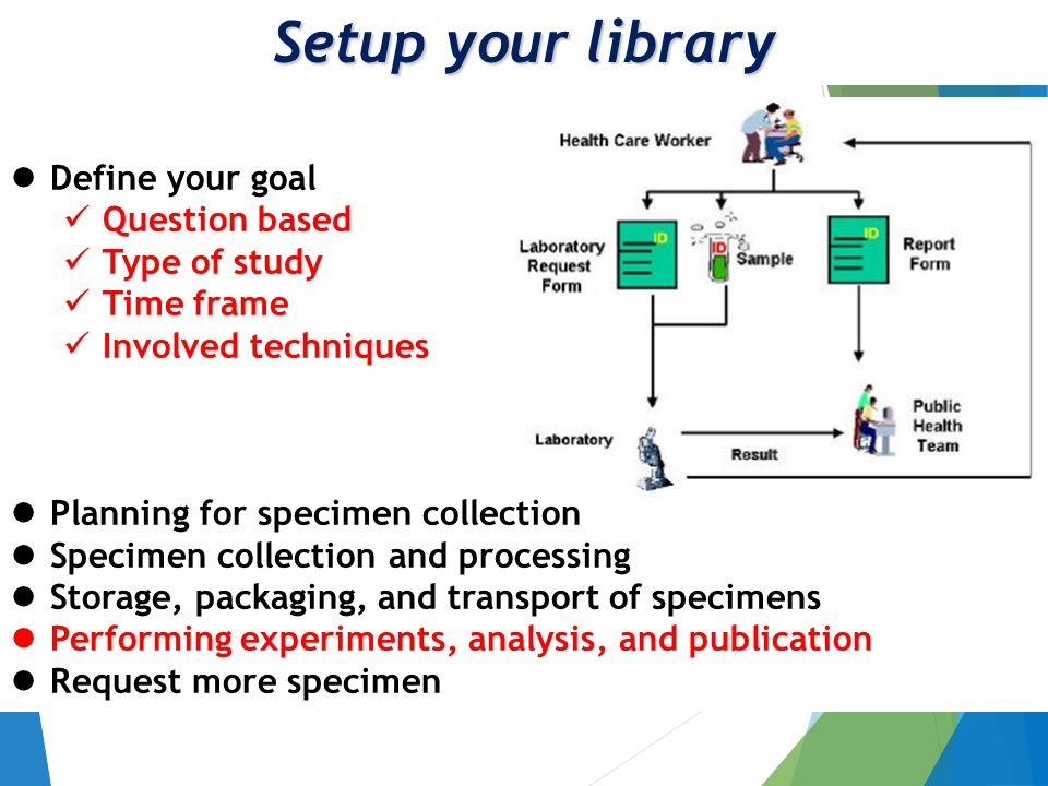 Setup your library Define your goal Question based Type of study Time frame Involved techniques Planning for specimen collection Specimen collection and processing Storage, packaging, and transport of specimens Performing experiments, analysis, and publication Request more specimen