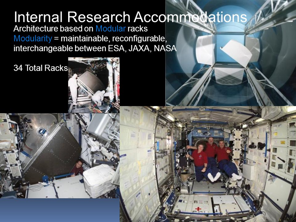 Architecture based on Modular racks Modularity = maintainable, reconfigurable, interchangeable between ESA, JAXA, NASA 34 Total Racks Internal Researc