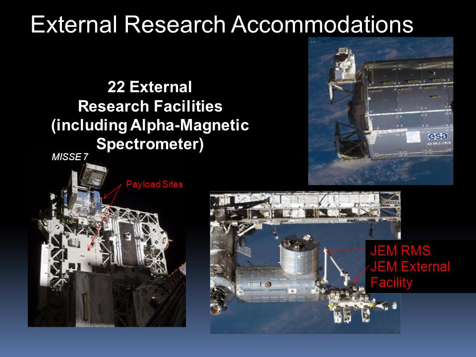 External Research Accommodations MISSE 7 Payload Sites JEM RMS JEM External Facility 22 External Research Facilities (including Alpha-Magnetic Spectrometer)