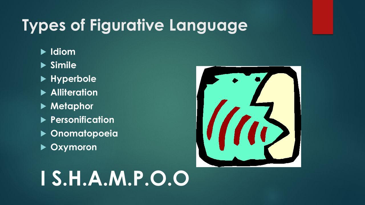 Types of Figurative Language  Idiom  Simile  Hyperbole  Alliteration  Metaphor  Personification  Onomatopoeia  Oxymoron I S.H.A.M.P.O.O