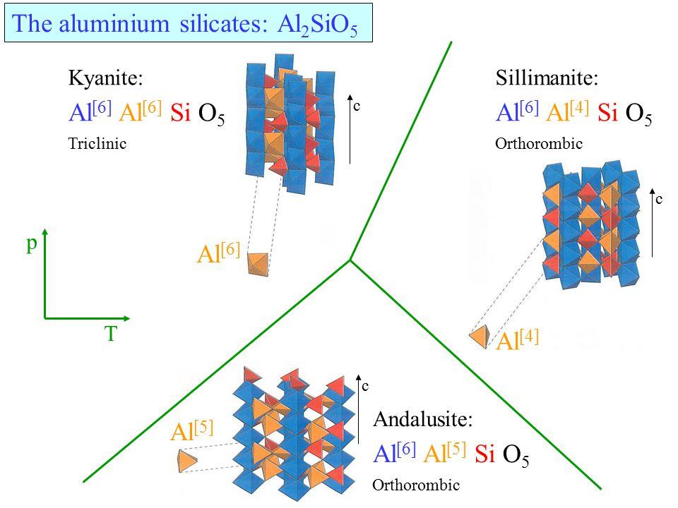 The aluminium silicates: Al 2 SiO 5 Kyanite: Al [6] Al [6] Si O 5 Triclinic Sillimanite: Al [6] Al [4] Si O 5 Orthorombic Andalusite: Al [6] Al [5] Si O 5 Orthorombic T p Al [6] Al [5] Al [4] c c c