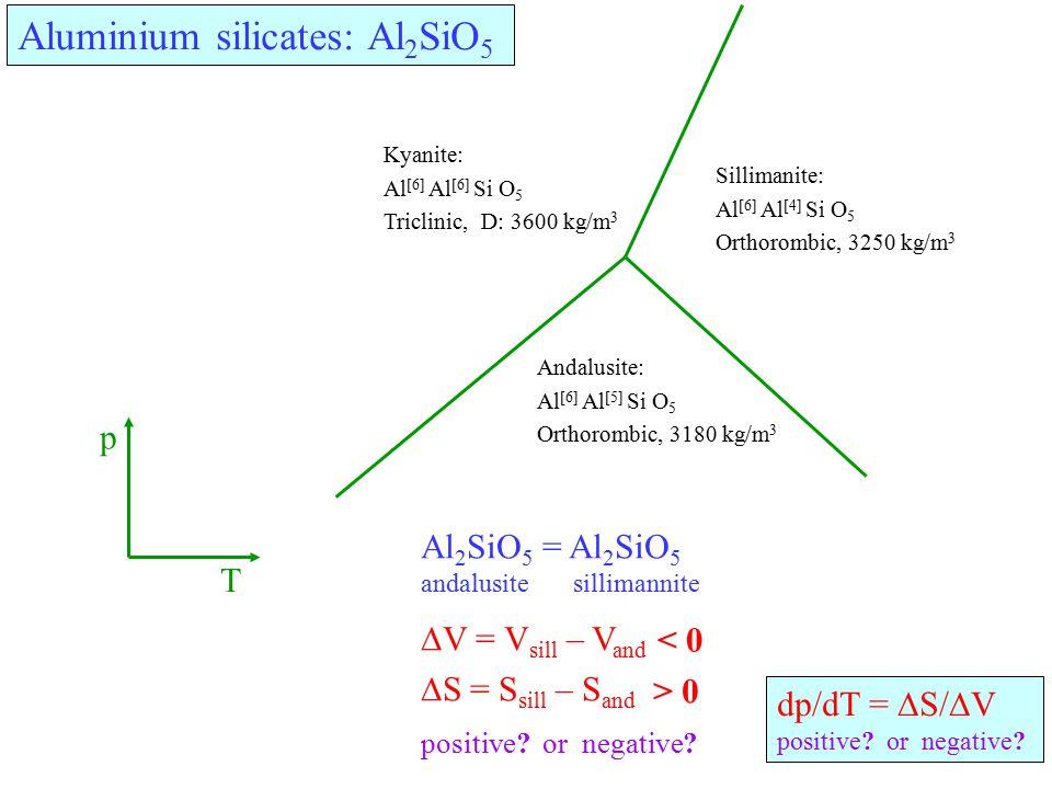 Aluminium silicates: Al 2 SiO 5 Kyanite: Al [6] Al [6] Si O 5 Triclinic, D: 3600 kg/m 3 Sillimanite: Al [6] Al [4] Si O 5 Orthorombic, 3250 kg/m 3 Andalusite: Al [6] Al [5] Si O 5 Orthorombic, 3180 kg/m 3 T p Al 2 SiO 5 = Al 2 SiO 5 andalusite sillimannite  V = V sill – V and  S = S sill – S and positive.