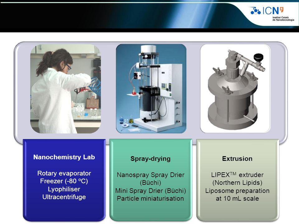 Nanochemistry Lab Rotary evaporator Freezer (-80 ºC) Lyophiliser Ultracentrifuge Nanochemistry Lab Rotary evaporator Freezer (-80 ºC) Lyophiliser Ultracentrifuge Spray-drying Nanospray Spray Drier (Büchi) Mini Spray Drier (Büchi) Particle miniaturisation Spray-drying Nanospray Spray Drier (Büchi) Mini Spray Drier (Büchi) Particle miniaturisation Extrusion LIPEX TM extruder (Northern Lipids) Liposome preparation at 10 mL scale Extrusion LIPEX TM extruder (Northern Lipids) Liposome preparation at 10 mL scale